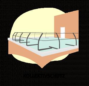 Illustration, die den Kollektivschutz abbildet.